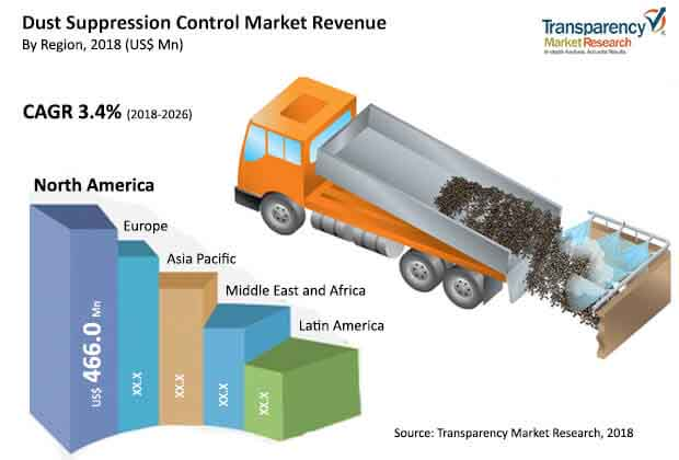 dust-suppression-control-market.jpg
