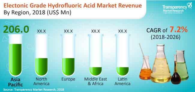 electronic-grade-hydrofluoric-acid-market.jpg