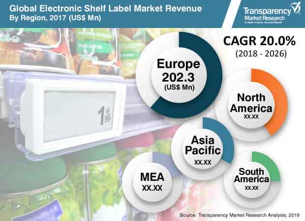 electronic-shelf-label-market.jpg