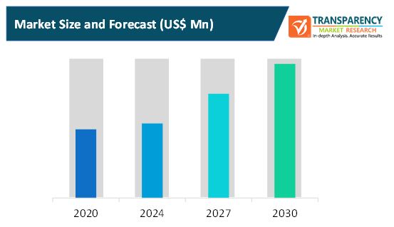 ereader and enotetaking devices market