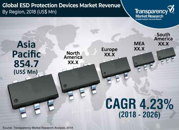 esd-protection-devices-market.jpg
