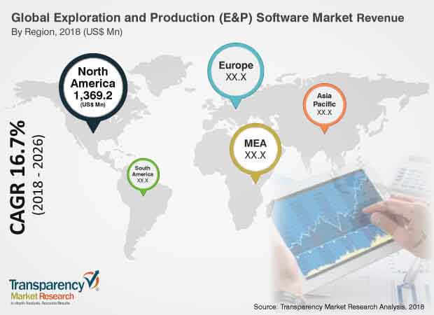 exploration-production-software-market-2018-2026.jpg
