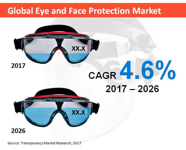 eye-face-protection-market.jpg