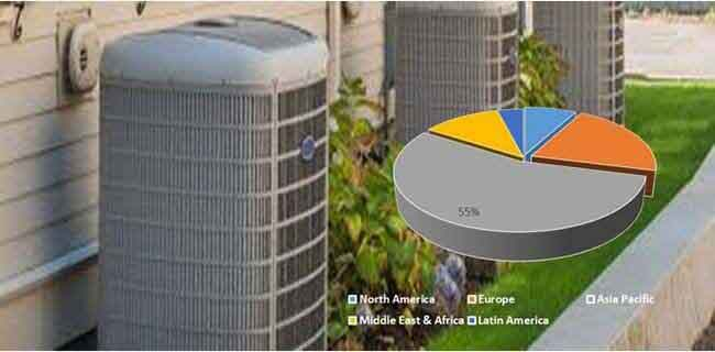 fa global air conditioning systems market