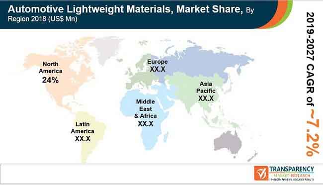 Automotive Lightweight Materials  Market Insights, Trends & Growth Outlook