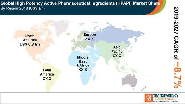 fa global high potency active pharmaceutical ingredients market