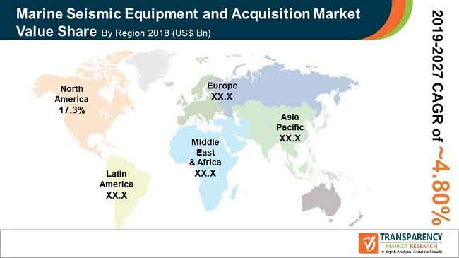 fa global marine seismic equipment acquisition market