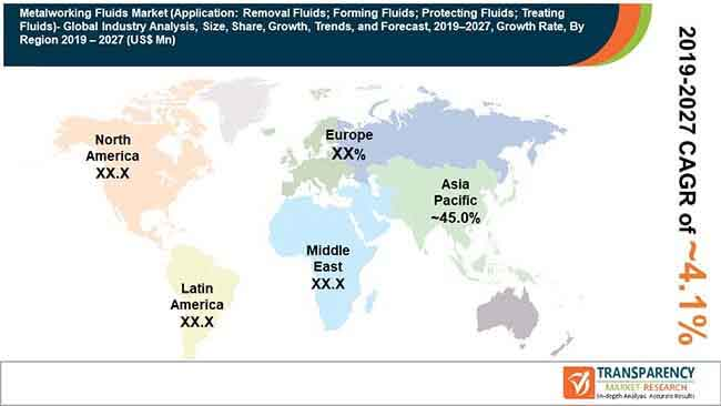 fa global metalworking fluid market