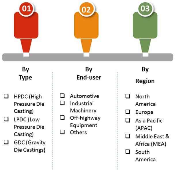 ferrous metal casting machinery market 2