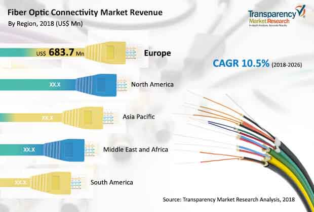 fiber-optic-connectivity-market.jpg