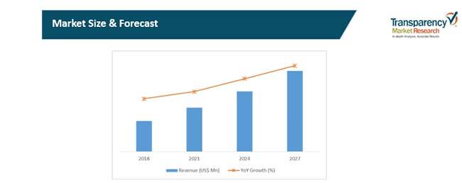 fleet telematics market 3