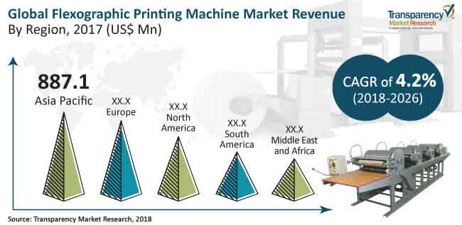 flexographic-printing-machine-market.jpg