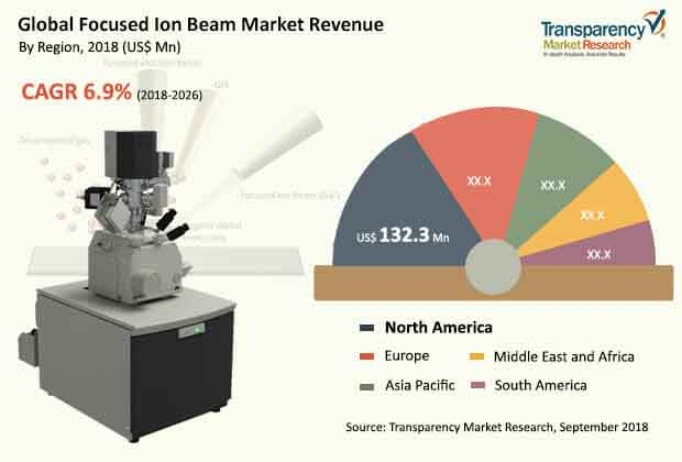 focused-ion-beam-report.jpg