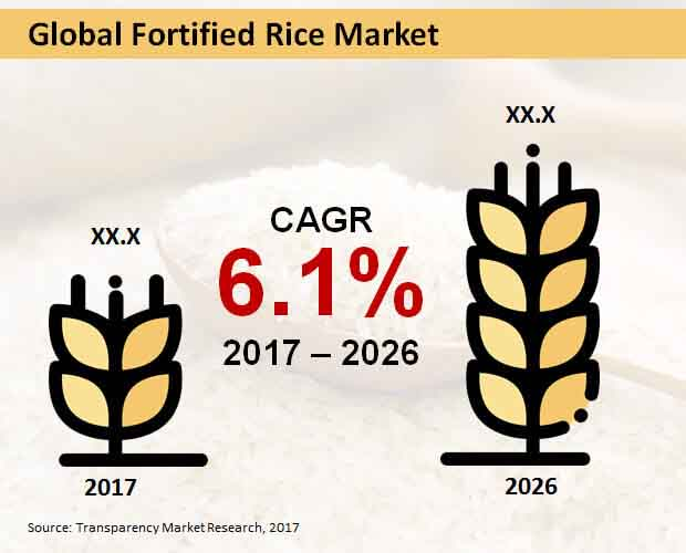 fortified-rice-market.jpg
