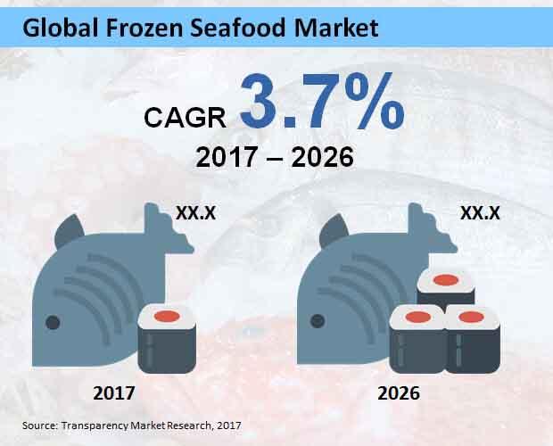frozen-seafood-market.jpg