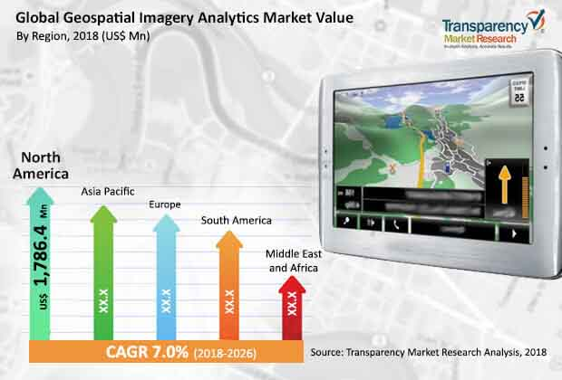 geospatial-imagery-analytics-market.jpg