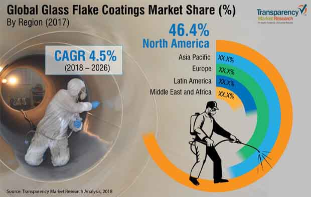 glass-flake-coatings-report.jpg