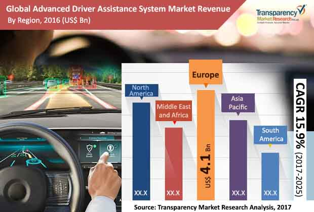 global-advanced-driver-assistance-system-market.jpg