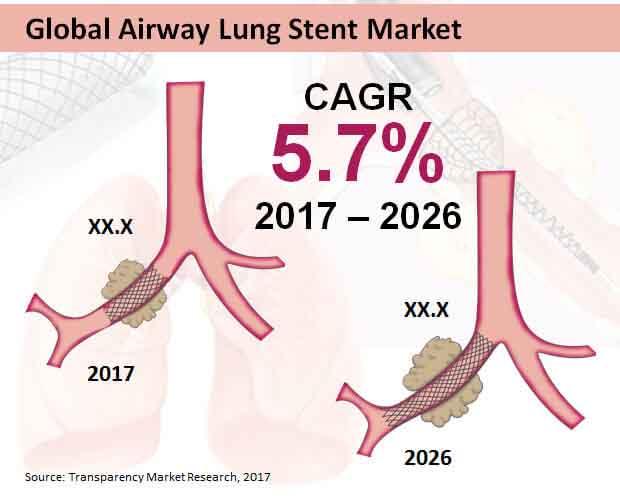 Lung Size Heartpulsar