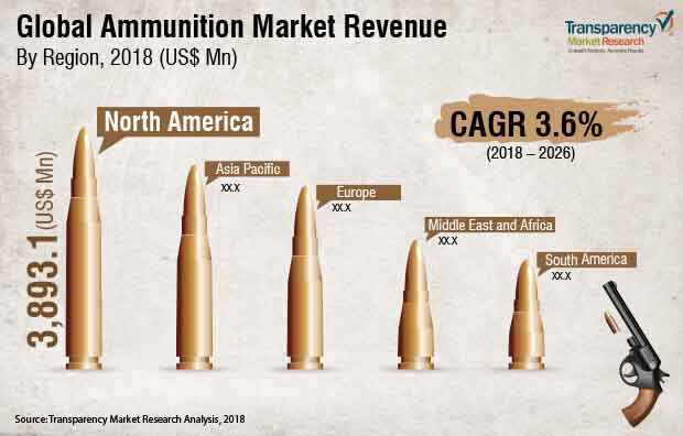 global-ammunition-market.jpg