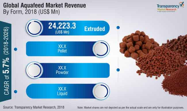 global-aquafeed-market.jpg