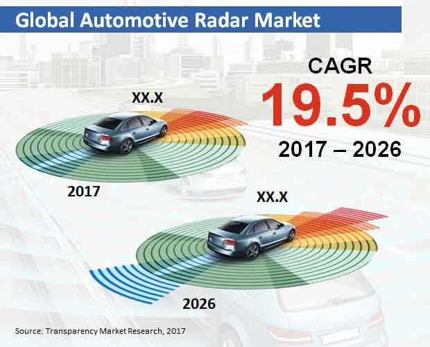 global-automotive-radar-market.jpg