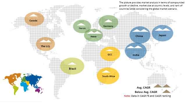 global capping foils market 02