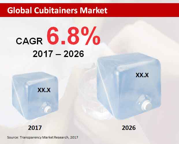 global-cubitainers-market.jpg
