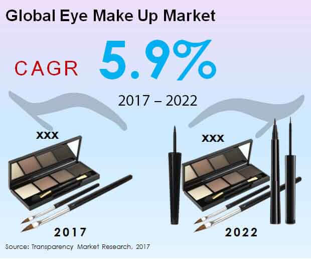 global-eye-makeup-market.jpg