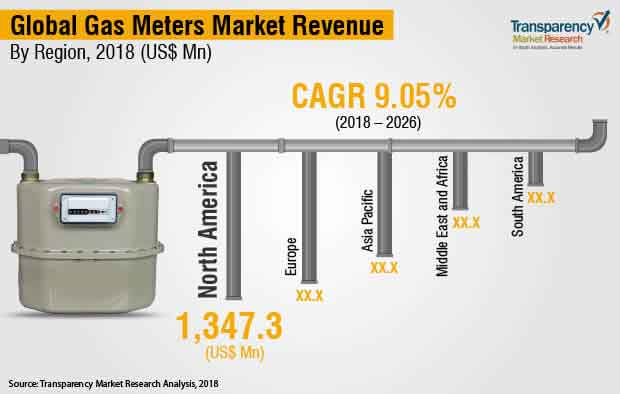 global-gas-meters-report.jpg