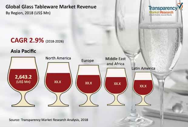 global-glass-tableware-market.jpg