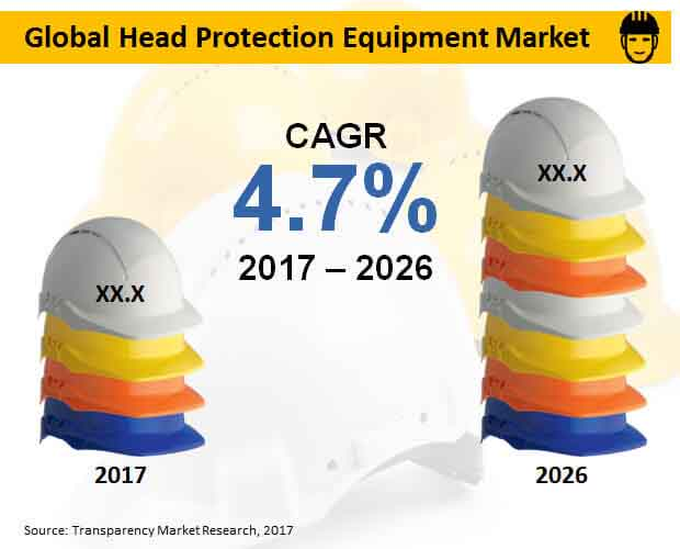 global-head-protection-equipment-market.jpg