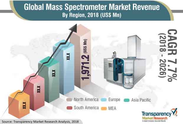 global-mass-spectrometer-report.jpg