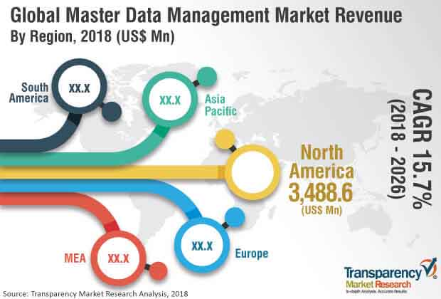 global-master-data-management-report.jpg