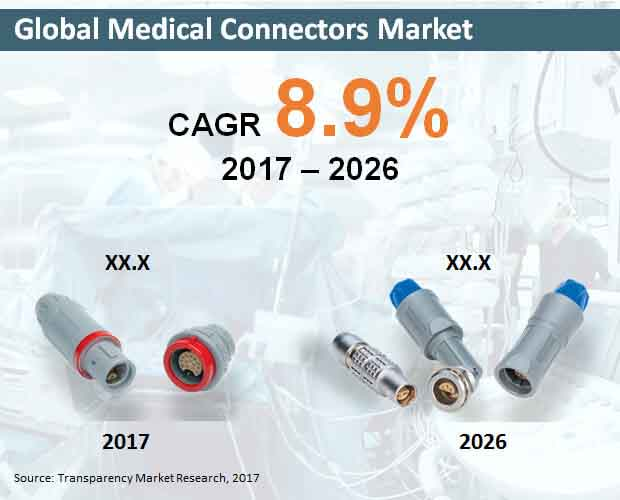 global-medical-connectors-market.jpg