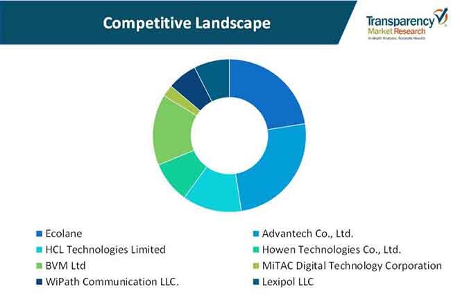 global mobile data terminals mdt market 01