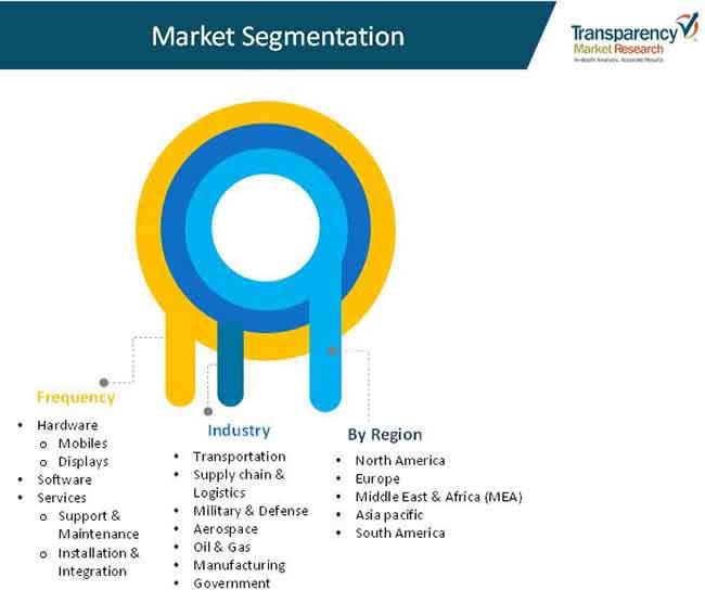 global mobile data terminals mdt market 02