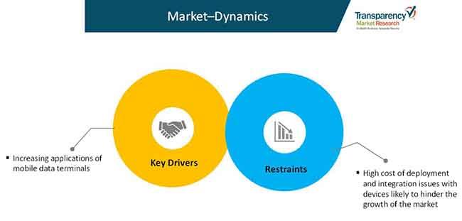 global mobile data terminals mdt market
