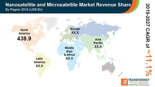 global nanosatellite microsatellite market