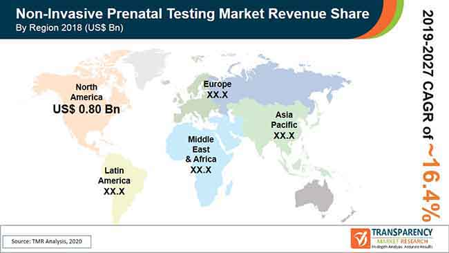 global non invasive prenatal diagnostics market