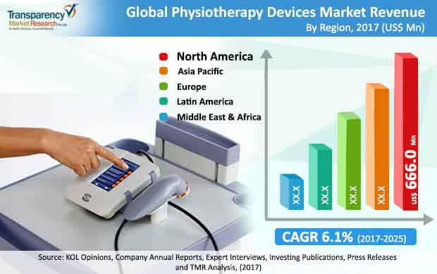 global-physiotherapy-devices-market.jpg