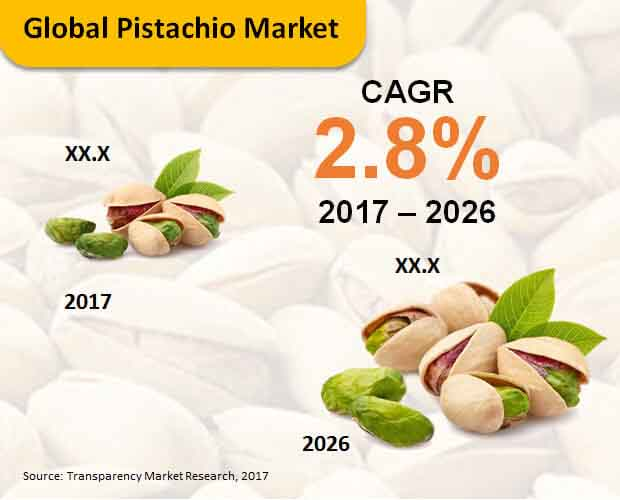 global-pistachio-market.jpg