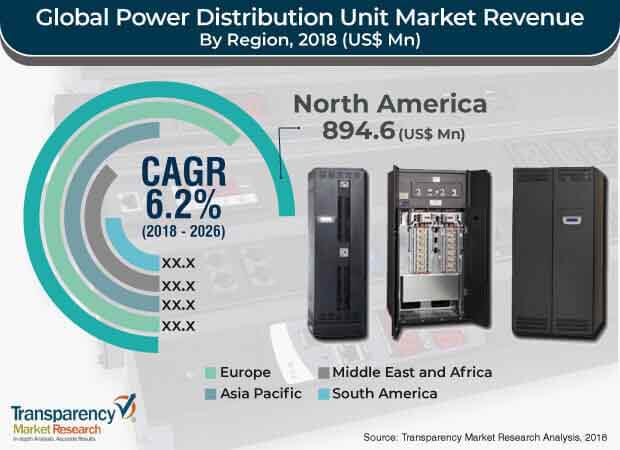 global-power-distribution-unit-market.jpg