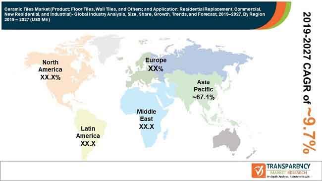 global pr ceramic tiles market