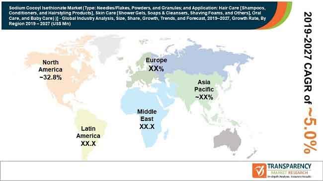 global pr sodium cocoyl Isethionate market