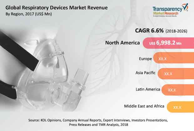 global-respiratory-devices-market.jpg