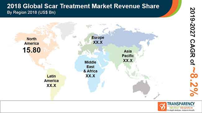global scar treatment market