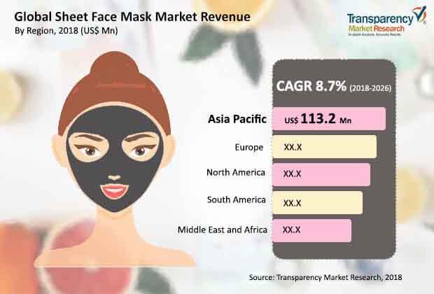 global-sheet-face-masks-market.jpg