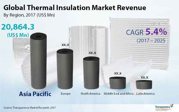 global-thermal-insulation-market.jpg