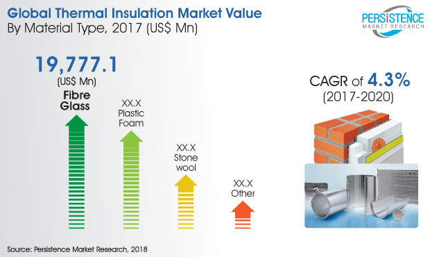 global-thermal-insulation-material-market.jpg